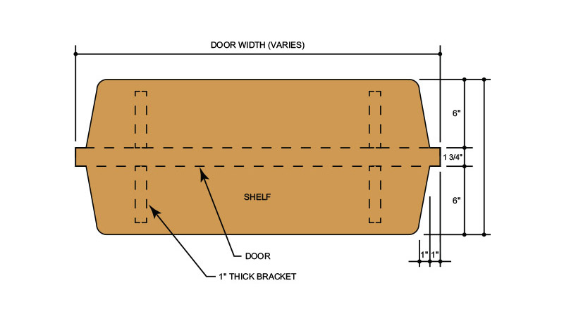 Dutch Door Single Shelf, Dutch Door Double Shelf. U201c